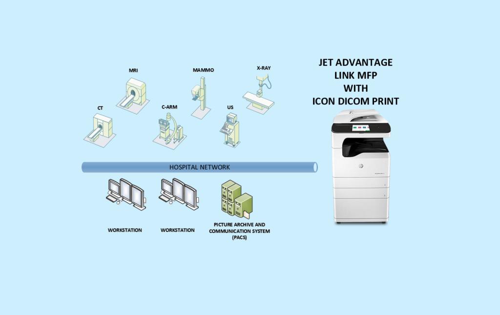 ICON DICOM PRINT – PRINTING WORKFLOW